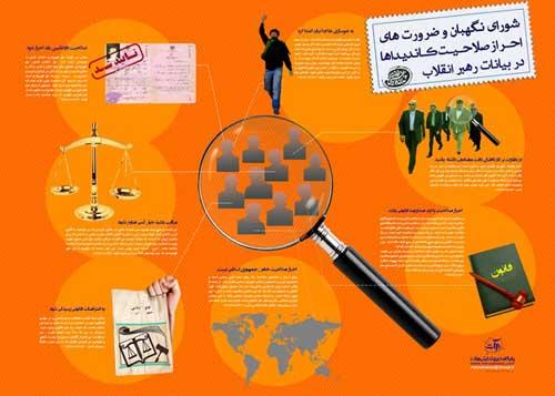 شورای نگهبان و ضرورت های احراز صلاحیت کاندیداها در بیانات رهبر انقلاب / اینفوگرافیک