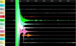 زلزله ای بدتر از زلزله بم در رفسنجان
