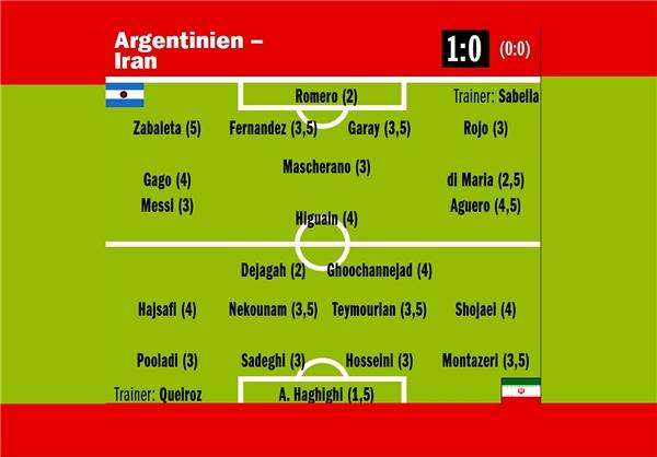 ایران-ارژانتین-فوتبال-جام جهانی2014