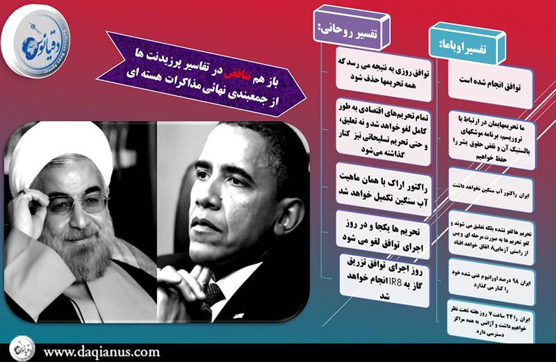 تفاسیر متفاوت دو پرزیدنت از توافق هسته ای/پوستر