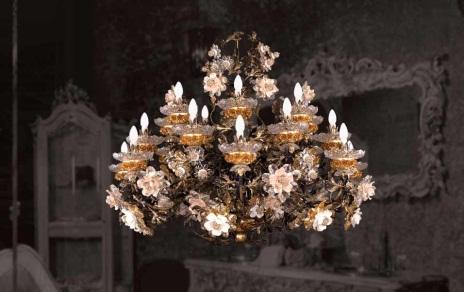 لامپ شمعی و فانتزی
