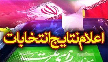 نتایج غیر رسمی شمارش آراء انتخابات شورای شهر رفسنجان