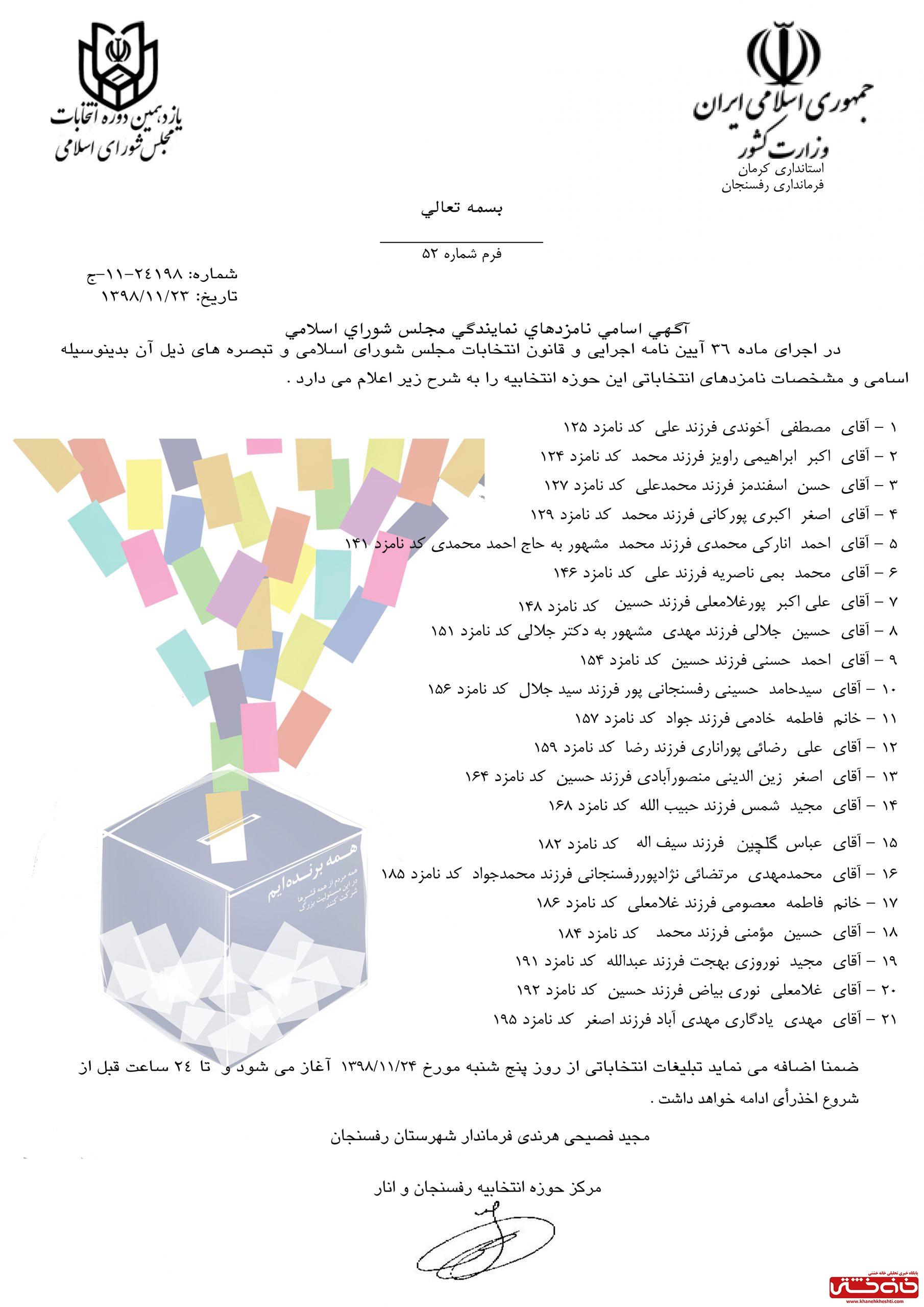 اسامی نامزدهای یازدهمین دوره نمایندگی مجلس شورای اسلامی در حوزه انتخابیه شهرستانهای رفسنجان و انار