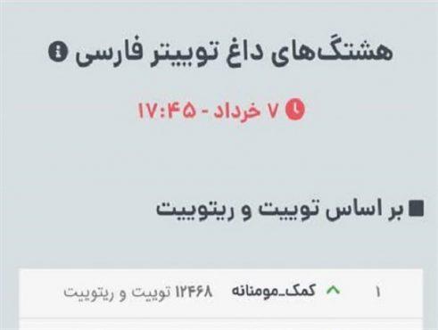 کلیدواژه کمک مومنانه ترند اول توییتر فارسی